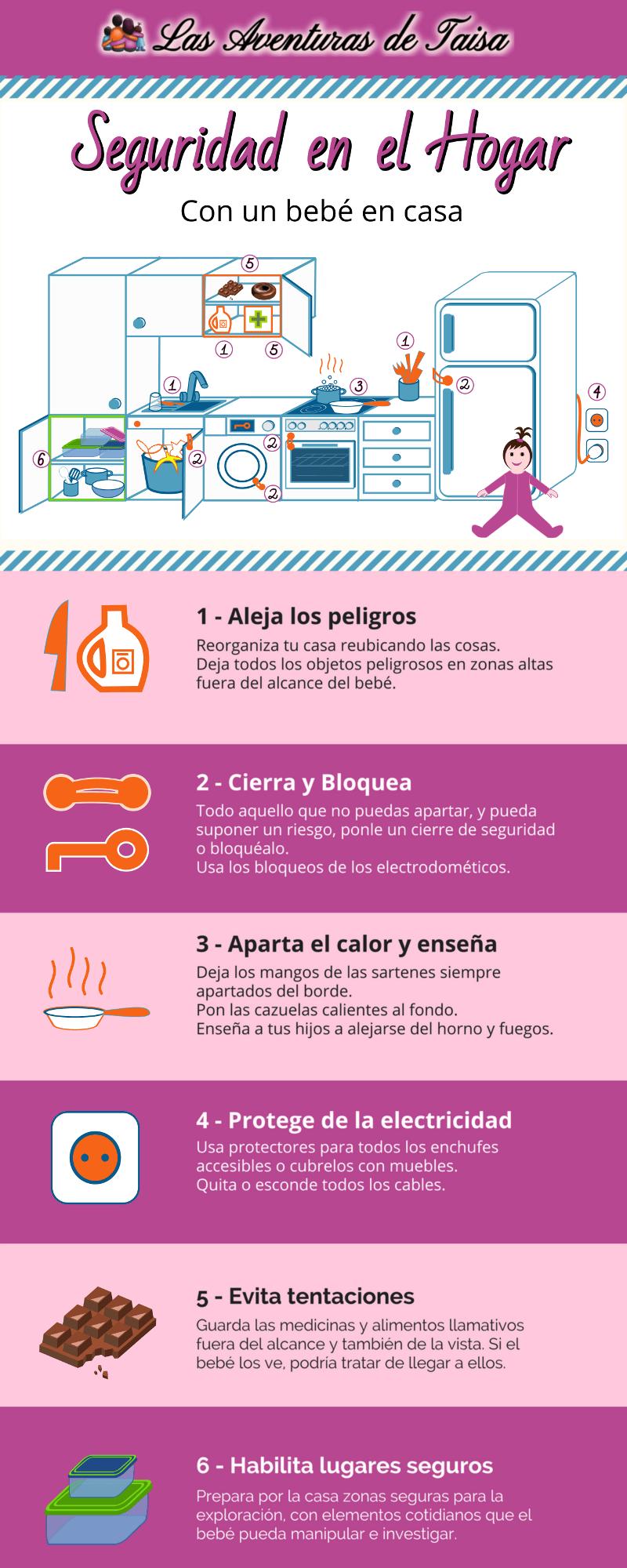 Infografía seguridad para el hogar con bebé